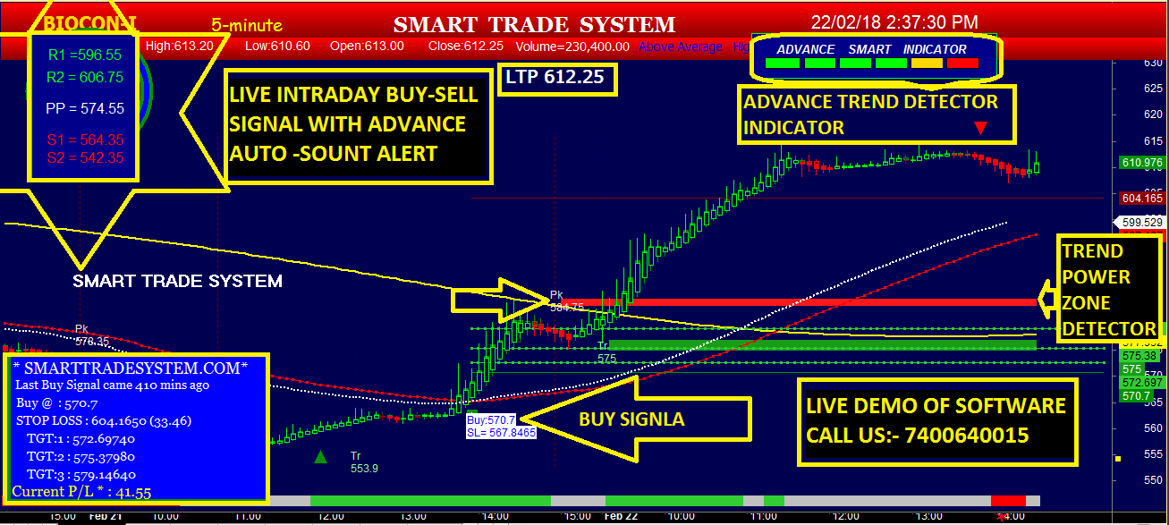 8 Easy Facts About Nse Auto Trading Shown